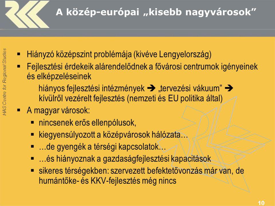 """HAS Centre for Regional Studies 10 A közép-európai """"kisebb nagyvárosok  Hiányzó középszint problémája (kivéve Lengyelország)  Fejlesztési érdekeik alárendelődnek a fővárosi centrumok igényeinek és elképzeléseinek hiányos fejlesztési intézmények  """"tervezési vákuum  kívülről vezérelt fejlesztés (nemzeti és EU politika által)  A magyar városok:  nincsenek erős ellenpólusok,  kiegyensúlyozott a középvárosok hálózata…  …de gyengék a térségi kapcsolatok…  …és hiányoznak a gazdaságfejlesztési kapacitások  sikeres térségekben: szervezett befektetővonzás már van, de humántőke- és KKV-fejlesztés még nincs"""