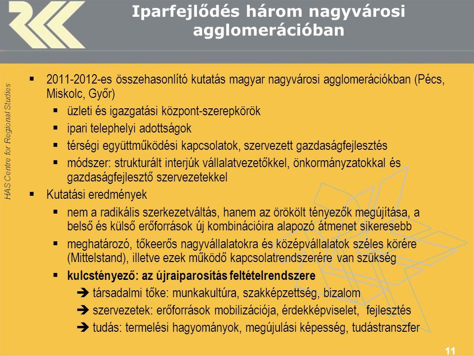 HAS Centre for Regional Studies 11 Iparfejlődés három nagyvárosi agglomerációban  2011-2012-es összehasonlító kutatás magyar nagyvárosi agglomerációkban (Pécs, Miskolc, Győr)  üzleti és igazgatási központ-szerepkörök  ipari telephelyi adottságok  térségi együttműködési kapcsolatok, szervezett gazdaságfejlesztés  módszer: strukturált interjúk vállalatvezetőkkel, önkormányzatokkal és gazdaságfejlesztő szervezetekkel  Kutatási eredmények  nem a radikális szerkezetváltás, hanem az örökölt tényezők megújítása, a belső és külső erőforrások új kombinációira alapozó átmenet sikeresebb  meghatározó, tőkeerős nagyvállalatokra és középvállalatok széles körére (Mittelstand), illetve ezek működő kapcsolatrendszerére van szükség  kulcstényező: az újraiparosítás feltételrendszere  társadalmi tőke: munkakultúra, szakképzettség, bizalom  szervezetek: erőforrások mobilizációja, érdekképviselet, fejlesztés  tudás: termelési hagyományok, megújulási képesség, tudástranszfer