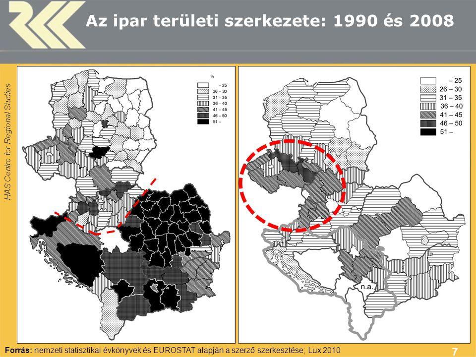 HAS Centre for Regional Studies 7 Az ipar területi szerkezete: 1990 és 2008 Forrás: nemzeti statisztikai évkönyvek és EUROSTAT alapján a szerző szerkesztése; Lux 2010
