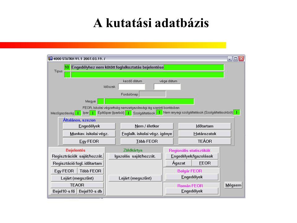 A kutatási adatbázis