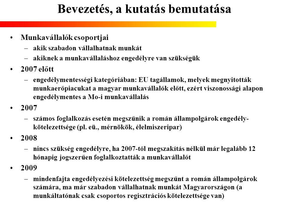 Bevezetés, a kutatás bemutatása Munkavállalók csoportjai –akik szabadon vállalhatnak munkát –akiknek a munkavállaláshoz engedélyre van szükségük 2007