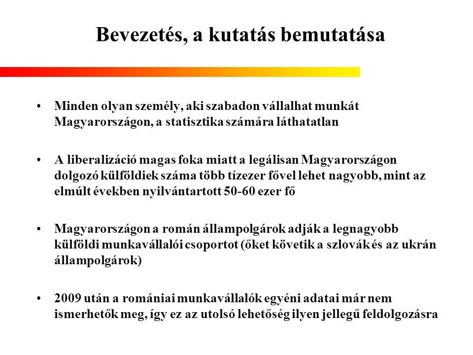 Bevezetés, a kutatás bemutatása Minden olyan személy, aki szabadon vállalhat munkát Magyarországon, a statisztika számára láthatatlan A liberalizáció