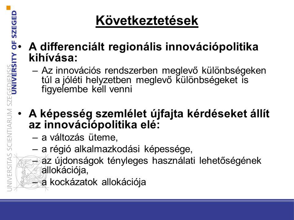 Következtetések A differenciált regionális innovációpolitika kihívása: –Az innovációs rendszerben meglevő különbségeken túl a jóléti helyzetben meglevő különbségeket is figyelembe kell venni A képesség szemlélet újfajta kérdéseket állít az innovációpolitika elé: –a változás üteme, –a régió alkalmazkodási képessége, –az újdonságok tényleges használati lehetőségének allokációja, –a kockázatok allokációja