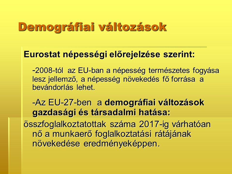 Demográfiai változások Demográfiai változások Eurostat népességi előrejelzése szerint: - 2008-tól az EU-ban a népesség természetes fogyása lesz jellem