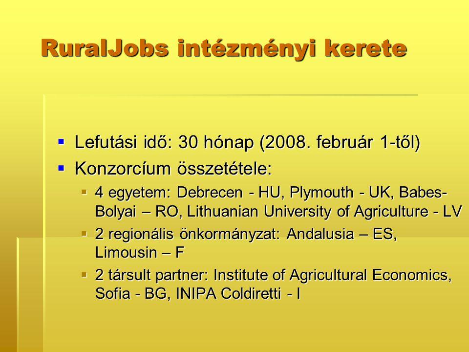 RuralJobs intézményi kerete  Lefutási idő: 30 hónap (2008. február 1-től)  Konzorcíum összetétele:  4 egyetem: Debrecen - HU, Plymouth - UK, Babes-
