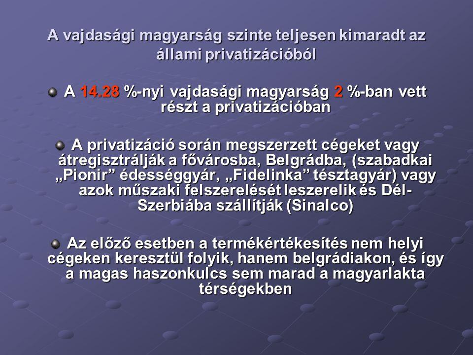 """A vajdasági magyarság szinte teljesen kimaradt az állami privatizációból A 14.28 %-nyi vajdasági magyarság 2 %-ban vett részt a privatizációban A privatizáció során megszerzett cégeket vagy átregisztrálják a fővárosba, Belgrádba, (szabadkai """"Pionir édességgyár, """"Fidelinka tésztagyár) vagy azok műszaki felszerelését leszerelik és Dél- Szerbiába szállítják (Sinalco) Az előző esetben a termékértékesítés nem helyi cégeken keresztül folyik, hanem belgrádiakon, és így a magas haszonkulcs sem marad a magyarlakta térségekben"""