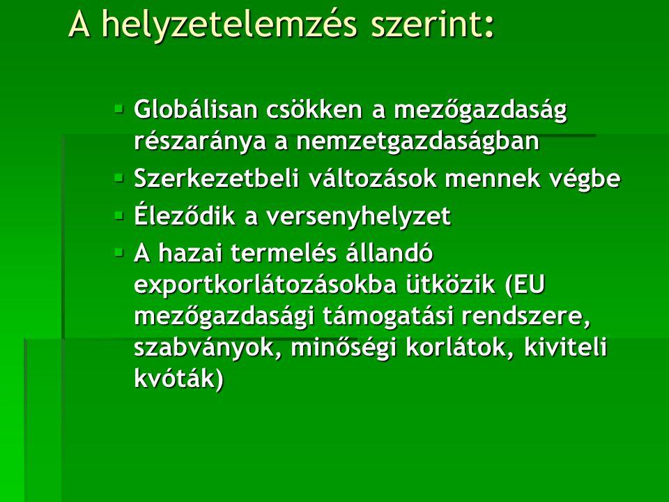 A helyzetelemzés szerint:  Globálisan csökken a mezőgazdaság részaránya a nemzetgazdaságban  Szerkezetbeli változások mennek végbe  Éleződik a versenyhelyzet  A hazai termelés állandó exportkorlátozásokba ütközik (EU mezőgazdasági támogatási rendszere, szabványok, minőségi korlátok, kiviteli kvóták)