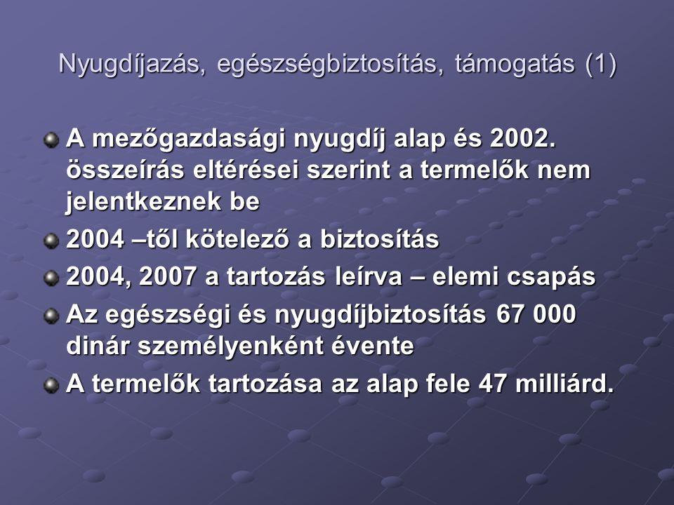 Nyugdíjazás, egészségbiztosítás, támogatás (1) A mezőgazdasági nyugdíj alap és 2002. összeírás eltérései szerint a termelők nem jelentkeznek be 2004 –