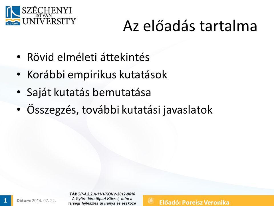 Az előadás tartalma Rövid elméleti áttekintés Korábbi empirikus kutatások Saját kutatás bemutatása Összegzés, további kutatási javaslatok TÁMOP-4.2.2.