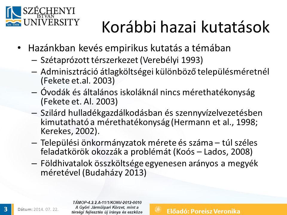 Korábbi hazai kutatások Hazánkban kevés empirikus kutatás a témában – Szétaprózott térszerkezet (Verebélyi 1993) – Adminisztráció átlagköltségei külön
