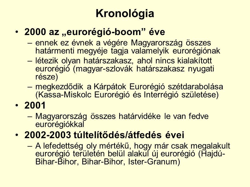 """Kronológia 2000 az """"eurorégió-boom éve –ennek ez évnek a végére Magyarország összes határmenti megyéje tagja valamelyik eurorégiónak –létezik olyan határszakasz, ahol nincs kialakított eurorégió (magyar-szlovák határszakasz nyugati része) –megkezdődik a Kárpátok Eurorégió szétdarabolása (Kassa-Miskolc Eurorégió és Interrégió születése) 2001 –Magyarország összes határvidéke le van fedve eurorégiókkal 2002-2003 túltelítődés/átfedés évei –A lefedettség oly mértékű, hogy már csak megalakult eurorégió területén belül alakul új eurorégió (Hajdú- Bihar-Bihor, Bihar-Bihor, Ister-Granum)"""