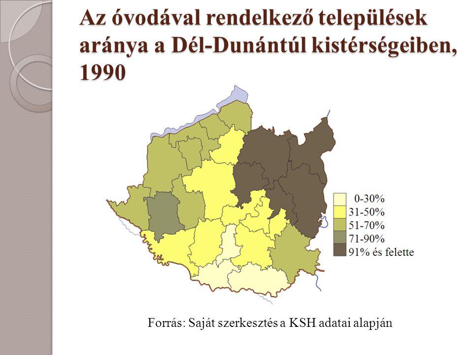 Az óvodával rendelkező települések aránya a Dél-Dunántúl kistérségeiben, 1990 Forrás: Saját szerkesztés a KSH adatai alapján