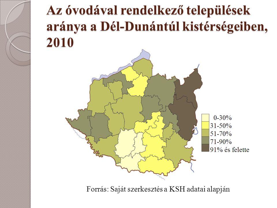 Az óvodával rendelkező települések aránya a Dél-Dunántúl kistérségeiben, 2010 Forrás: Saját szerkesztés a KSH adatai alapján