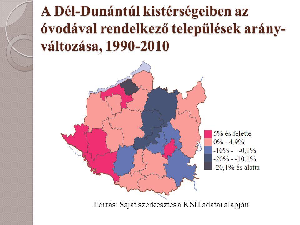 A Dél-Dunántúl kistérségeiben az óvodával rendelkező települések arány- változása, 1990-2010 Forrás: Saját szerkesztés a KSH adatai alapján
