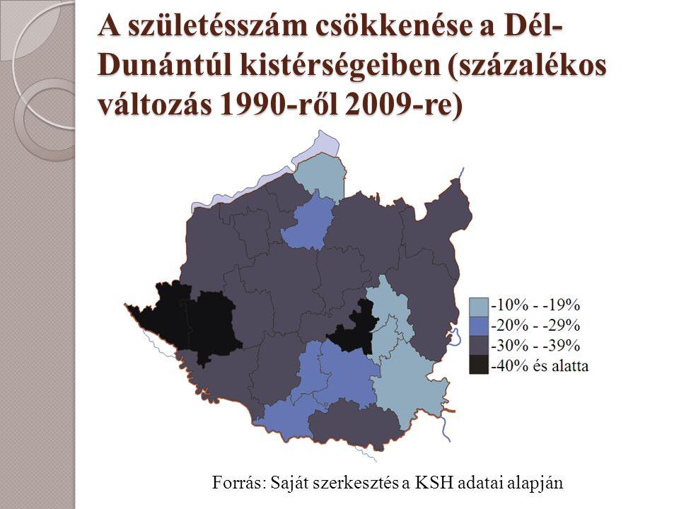 A születésszám csökkenése a Dél- Dunántúl kistérségeiben (százalékos változás 1990-ről 2009-re) Forrás: Saját szerkesztés a KSH adatai alapján