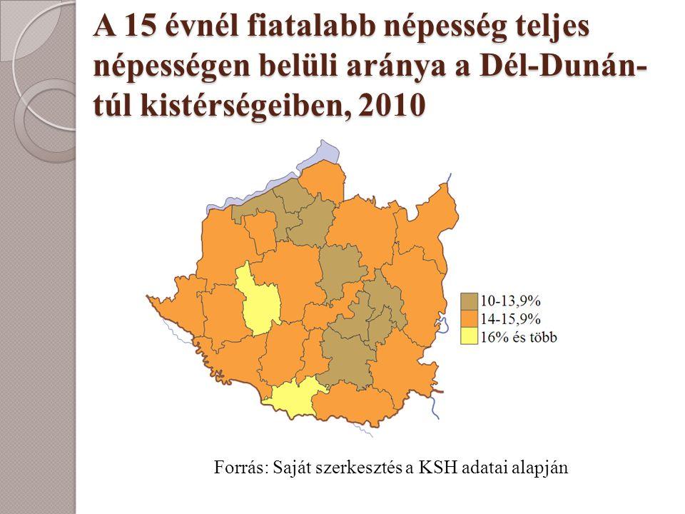 A 15 évnél fiatalabb népesség teljes népességen belüli aránya a Dél-Dunán- túl kistérségeiben, 2010 Forrás: Saját szerkesztés a KSH adatai alapján