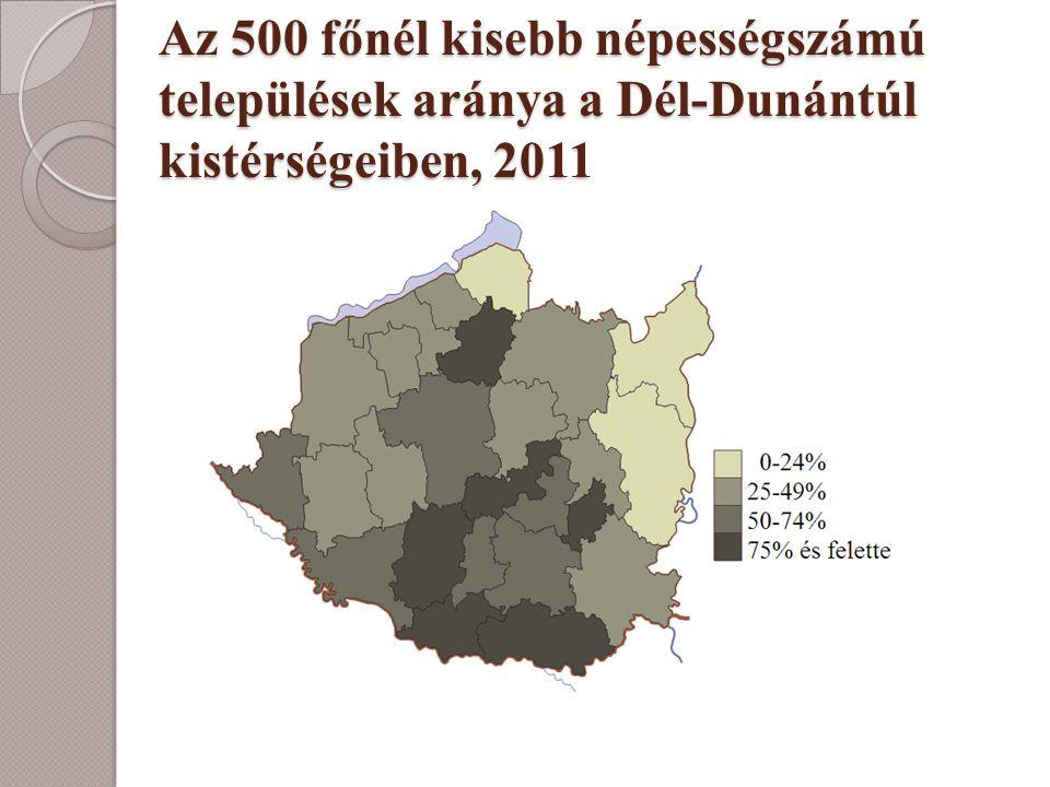 Az 500 főnél kisebb népességszámú települések aránya a Dél-Dunántúl kistérségeiben, 2011