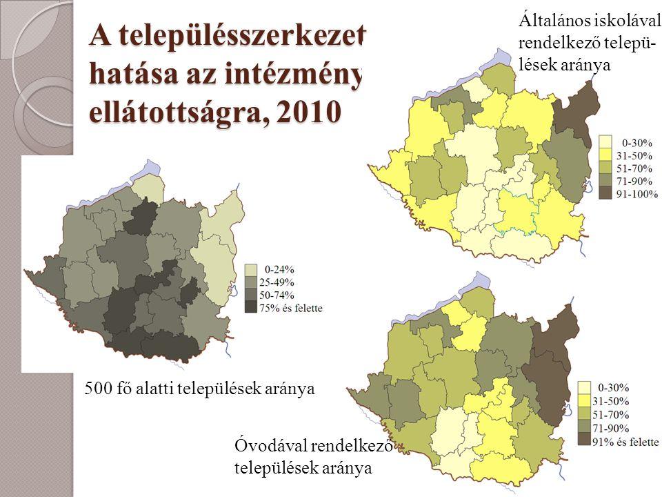 A településszerkezet hatása az intézmény- ellátottságra, 2010 500 fő alatti települések aránya Óvodával rendelkező települések aránya Általános iskolá