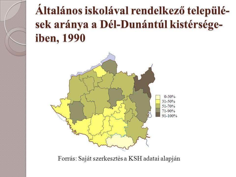 Általános iskolával rendelkező települé- sek aránya a Dél-Dunántúl kistérsége- iben, 1990 Forrás: Saját szerkesztés a KSH adatai alapján
