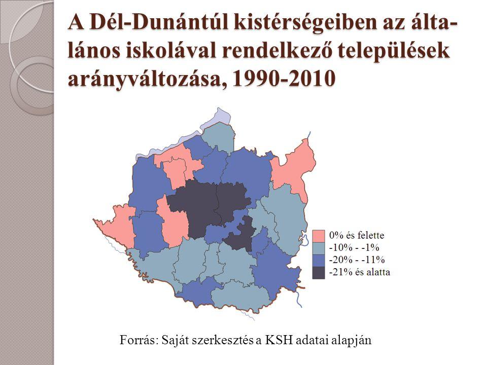 A Dél-Dunántúl kistérségeiben az álta- lános iskolával rendelkező települések arányváltozása, 1990-2010 Forrás: Saját szerkesztés a KSH adatai alapján