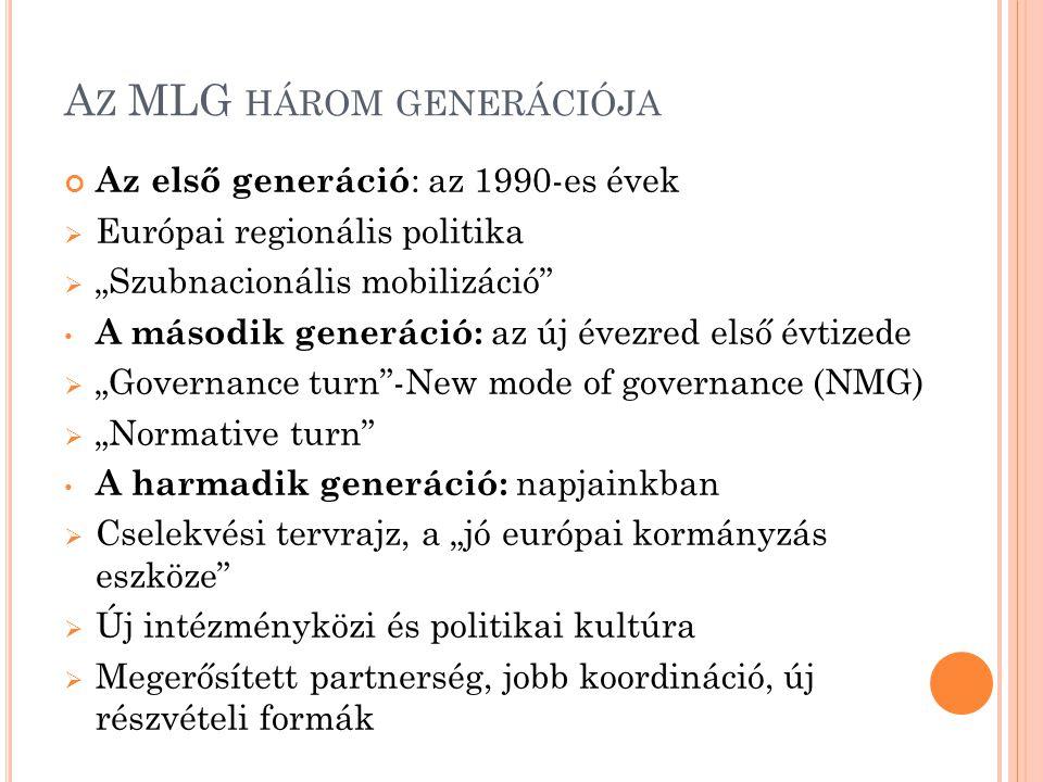 """A Z MLG HÁROM GENERÁCIÓJA Az első generáció : az 1990-es évek  Európai regionális politika  """"Szubnacionális mobilizáció A második generáció: az új évezred első évtizede  """"Governance turn -New mode of governance (NMG)  """"Normative turn A harmadik generáció: napjainkban  Cselekvési tervrajz, a """"jó európai kormányzás eszköze  Új intézményközi és politikai kultúra  Megerősített partnerség, jobb koordináció, új részvételi formák"""