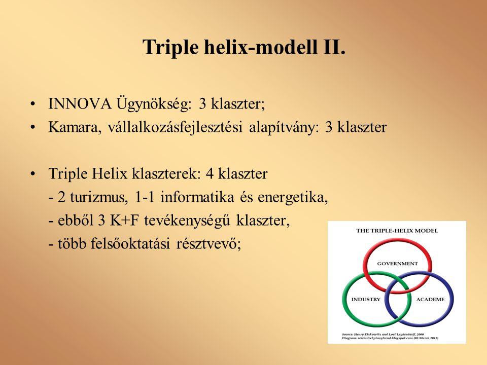 INNOVA Ügynökség: 3 klaszter; Kamara, vállalkozásfejlesztési alapítvány: 3 klaszter Triple Helix klaszterek: 4 klaszter - 2 turizmus, 1-1 informatika