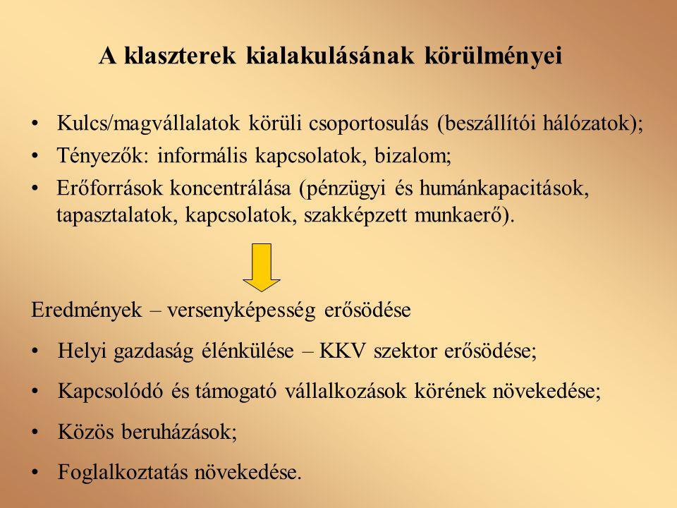 A klaszterek kialakulásának körülményei III.