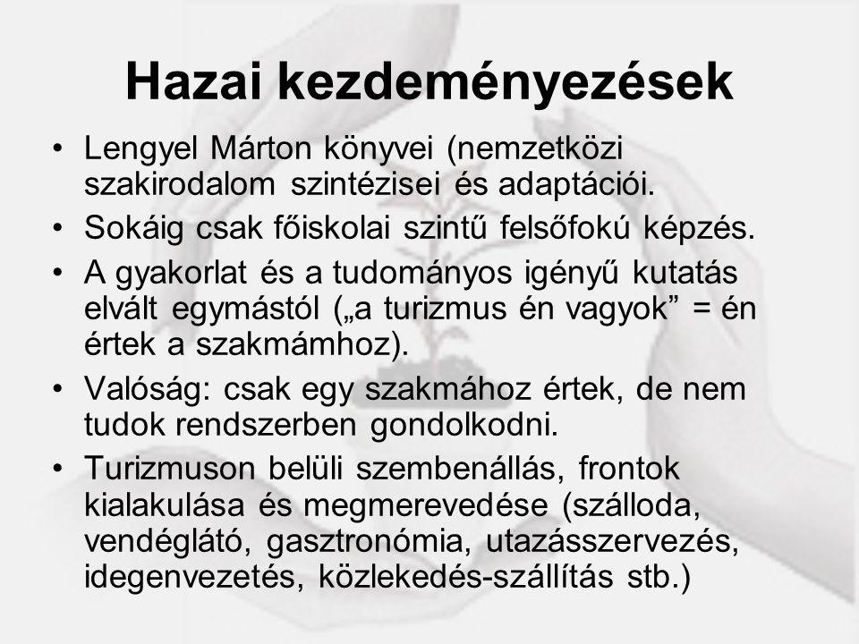 Hazai kezdeményezések Lengyel Márton könyvei (nemzetközi szakirodalom szintézisei és adaptációi. Sokáig csak főiskolai szintű felsőfokú képzés. A gyak