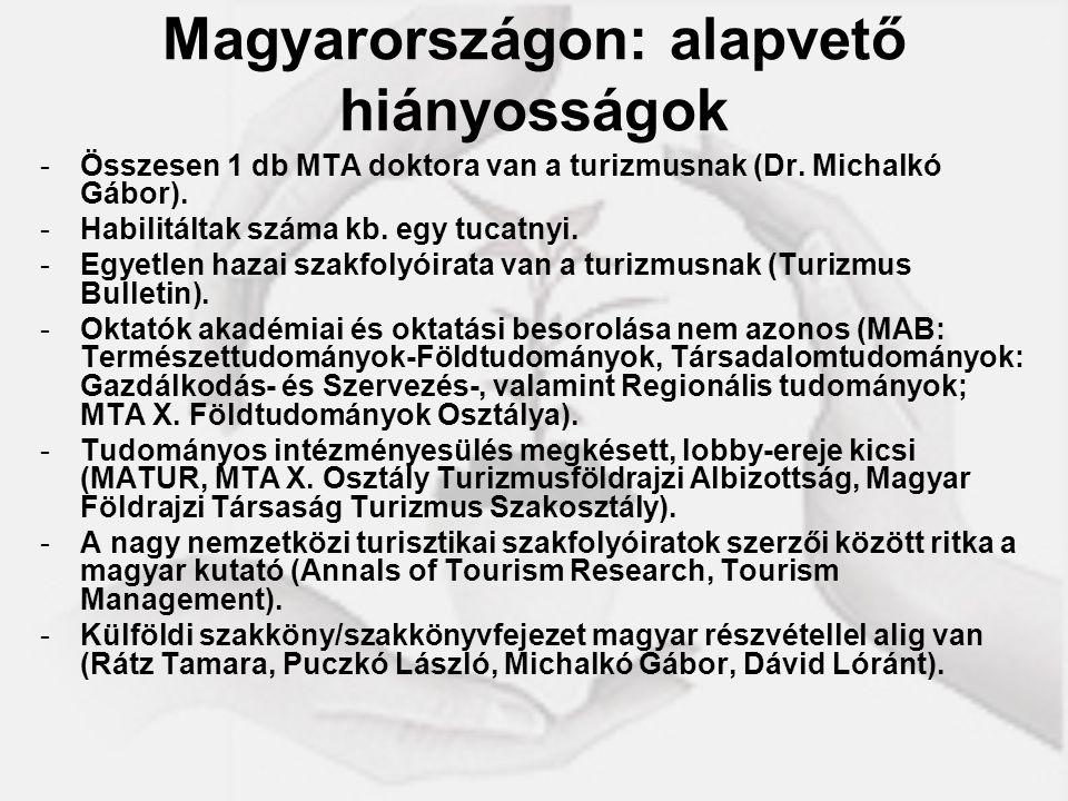 Magyarországon: alapvető hiányosságok -Összesen 1 db MTA doktora van a turizmusnak (Dr. Michalkó Gábor). -Habilitáltak száma kb. egy tucatnyi. -Egyetl