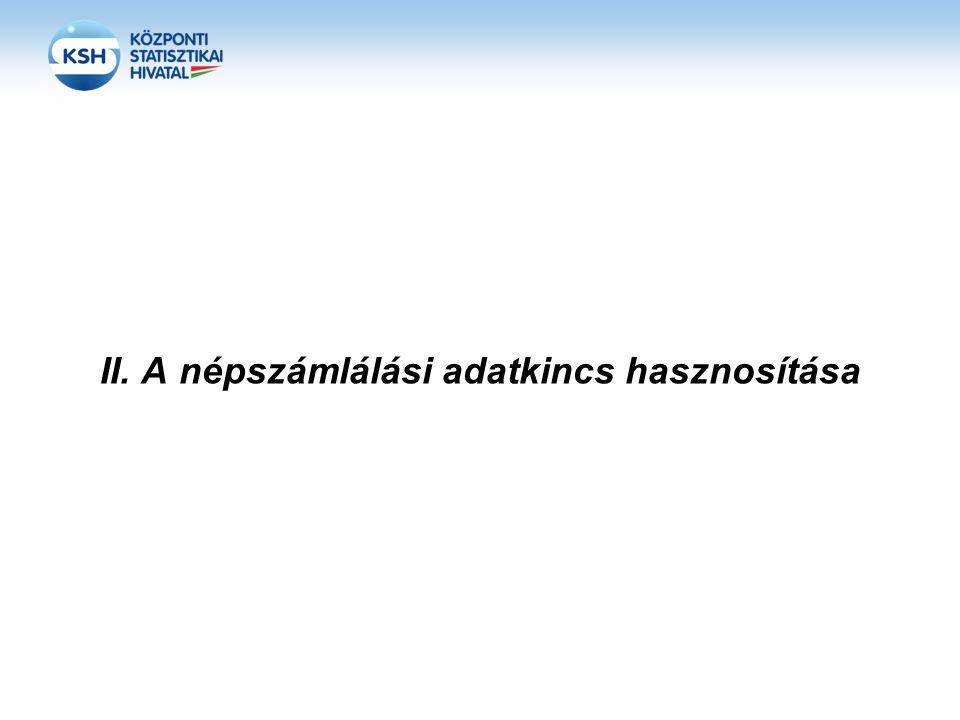 II. A népszámlálási adatkincs hasznosítása