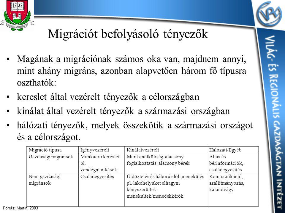 Migrációt befolyásoló tényezők Magának a migrációnak számos oka van, majdnem annyi, mint ahány migráns, azonban alapvetően három fő típusra oszthatók: