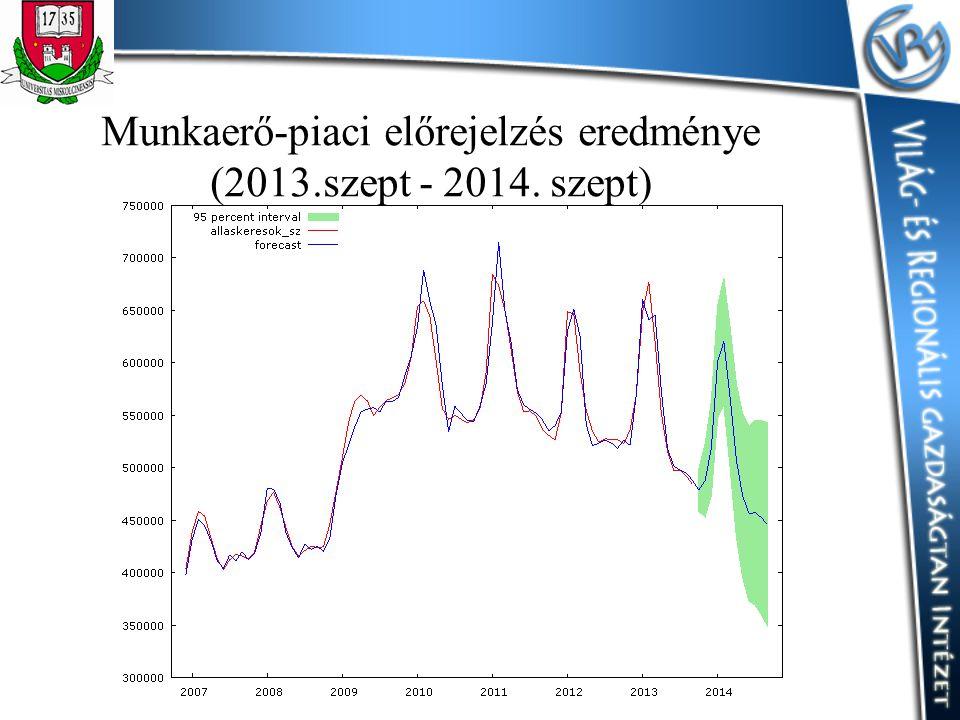 Munkaerő-piaci előrejelzés eredménye (2013.szept - 2014. szept)