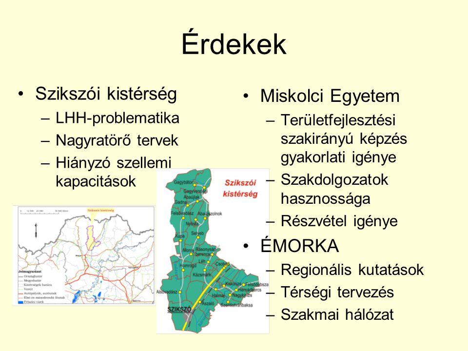 Érdekek Szikszói kistérség –LHH-problematika –Nagyratörő tervek –Hiányzó szellemi kapacitások Miskolci Egyetem –Területfejlesztési szakirányú képzés g