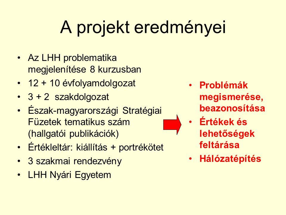 A projekt eredményei Az LHH problematika megjelenítése 8 kurzusban 12 + 10 évfolyamdolgozat 3 + 2 szakdolgozat Észak-magyarországi Stratégiai Füzetek tematikus szám (hallgatói publikációk) Értékleltár: kiállítás + portrékötet 3 szakmai rendezvény LHH Nyári Egyetem Problémák megismerése, beazonosítása Értékek és lehetőségek feltárása Hálózatépítés