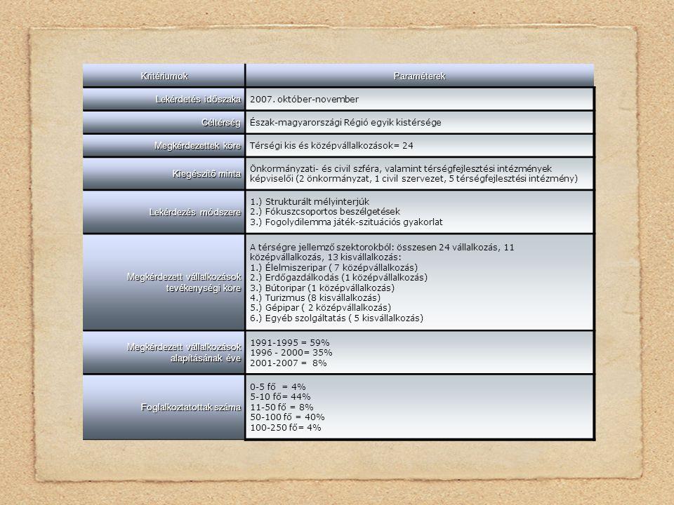 KritériumokParaméterek Lekérdetés időszaka 2007.