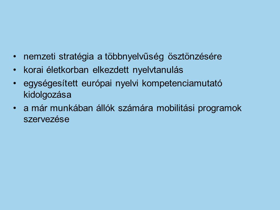 nemzeti stratégia a többnyelvűség ösztönzésére korai életkorban elkezdett nyelvtanulás egységesített európai nyelvi kompetenciamutató kidolgozása a má