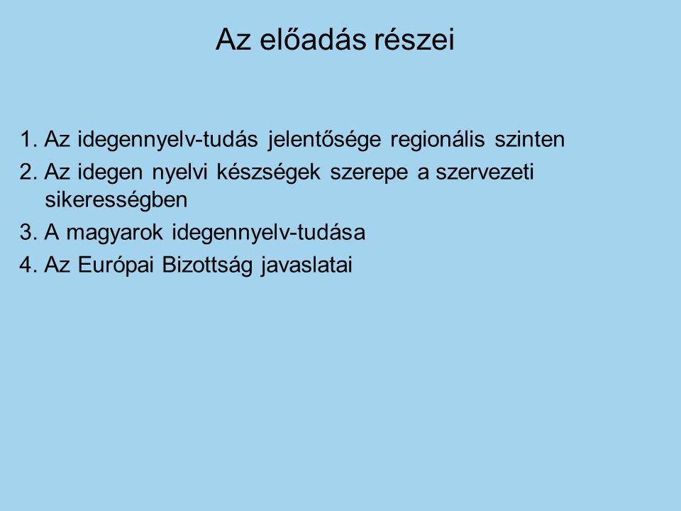 Az előadás részei 1. Az idegennyelv-tudás jelentősége regionális szinten 2. Az idegen nyelvi készségek szerepe a szervezeti sikerességben 3. A magyaro