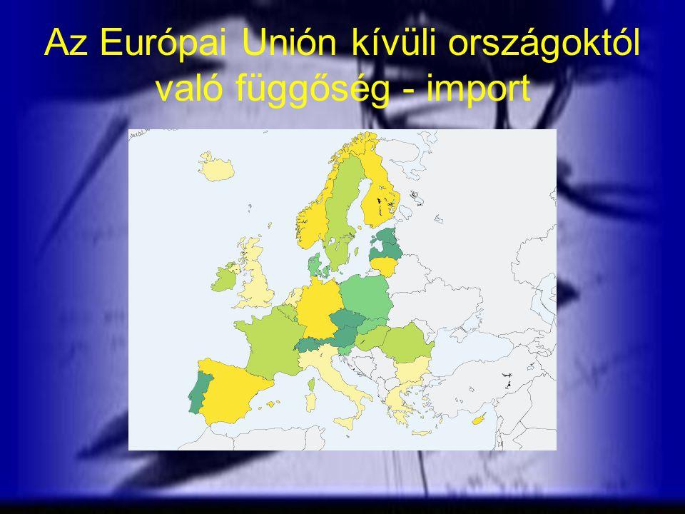 Az Európai Unión kívüli országoktól való függőség - import