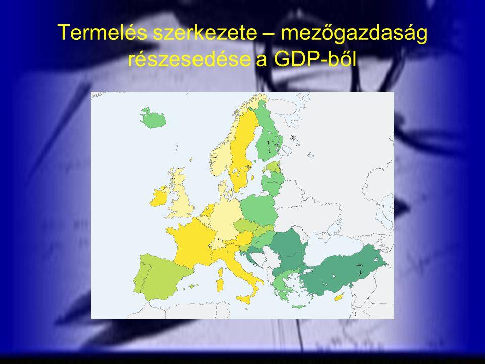 Termelés szerkezete – mezőgazdaság részesedése a GDP-ből
