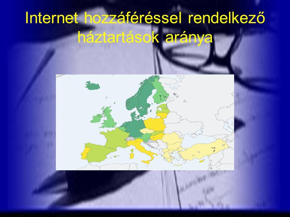 Internet hozzáféréssel rendelkező háztartások aránya