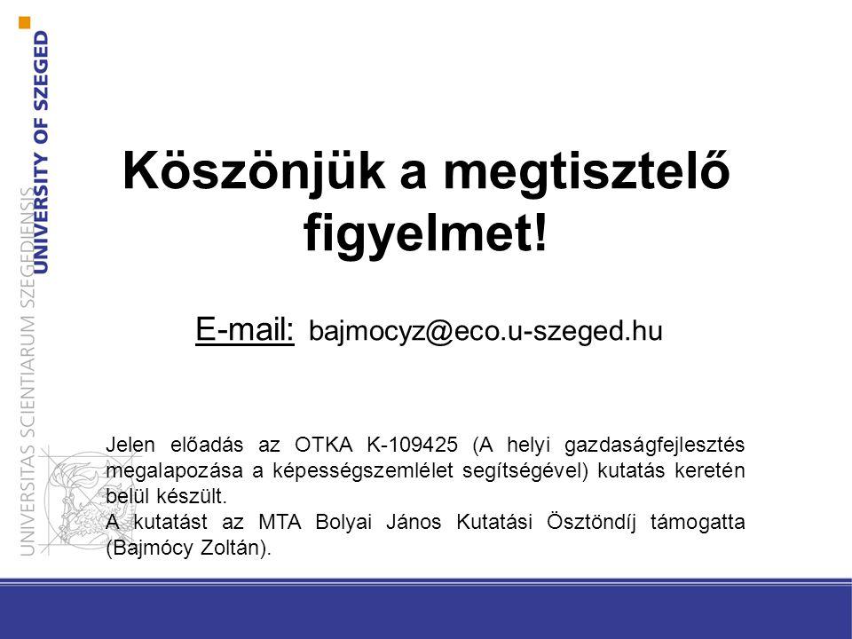 Köszönjük a megtisztelő figyelmet! E-mail: bajmocyz@eco.u-szeged.hu Jelen előadás az OTKA K-109425 (A helyi gazdaságfejlesztés megalapozása a képesség