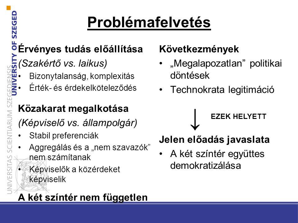 Problémafelvetés Érvényes tudás előállítása (Szakértő vs. laikus) Bizonytalanság, komplexitás Érték- és érdekelköteleződés Közakarat megalkotása (Képv