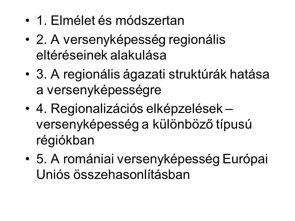 1. Elmélet és módszertan 2. A versenyképesség regionális eltéréseinek alakulása 3.