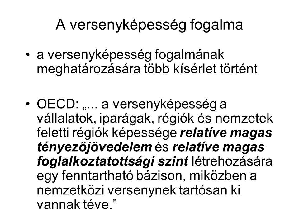 """A versenyképesség fogalma a versenyképesség fogalmának meghatározására több kísérlet történt OECD: """"..."""