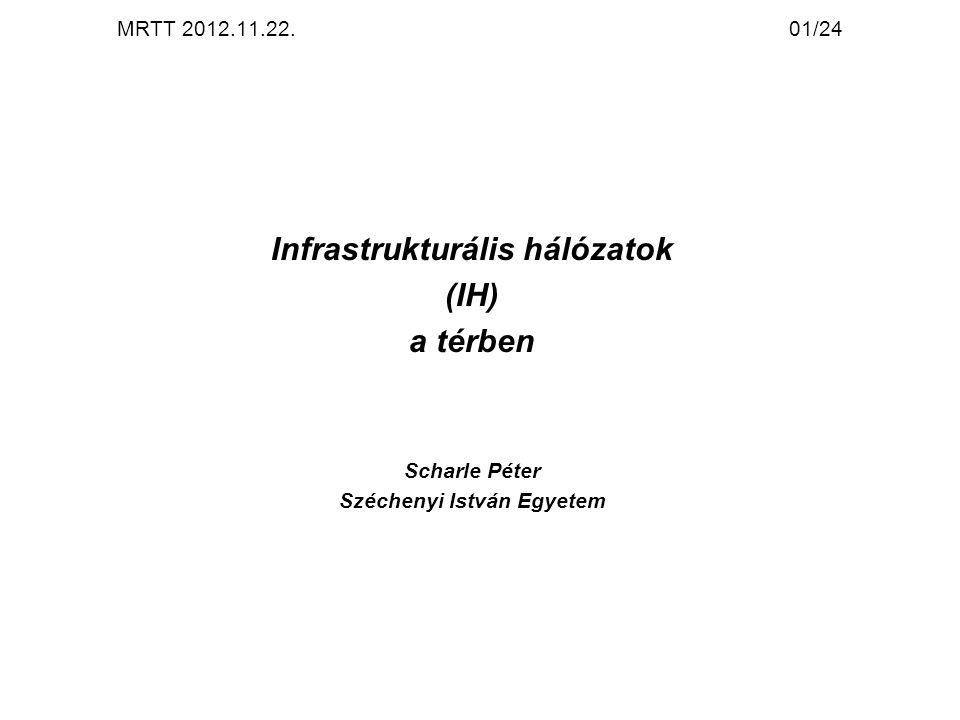 MRTT 2012.11.22.01/24 Infrastrukturális hálózatok (IH) a térben Scharle Péter Széchenyi István Egyetem