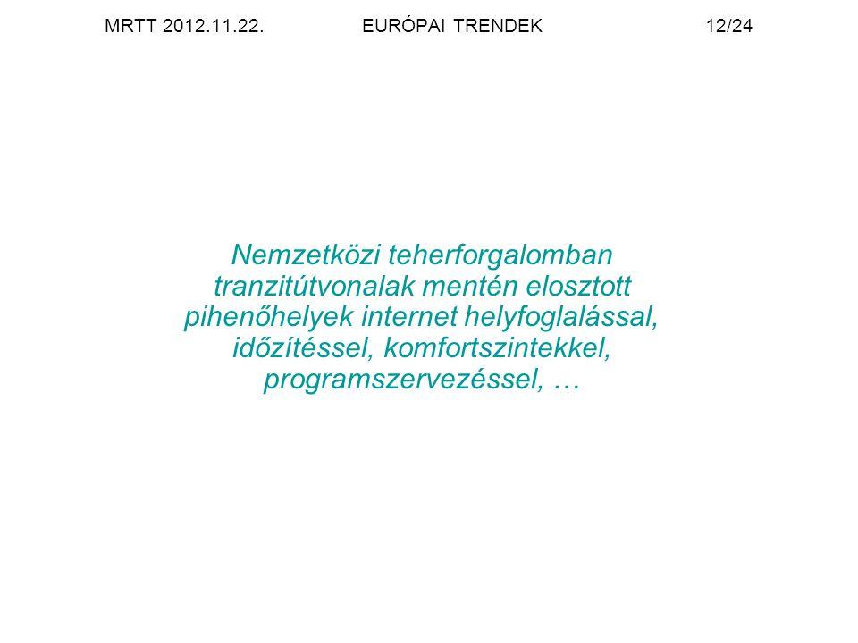MRTT 2012.11.22.EURÓPAI TRENDEK12/24 Nemzetközi teherforgalomban tranzitútvonalak mentén elosztott pihenőhelyek internet helyfoglalással, időzítéssel, komfortszintekkel, programszervezéssel, …