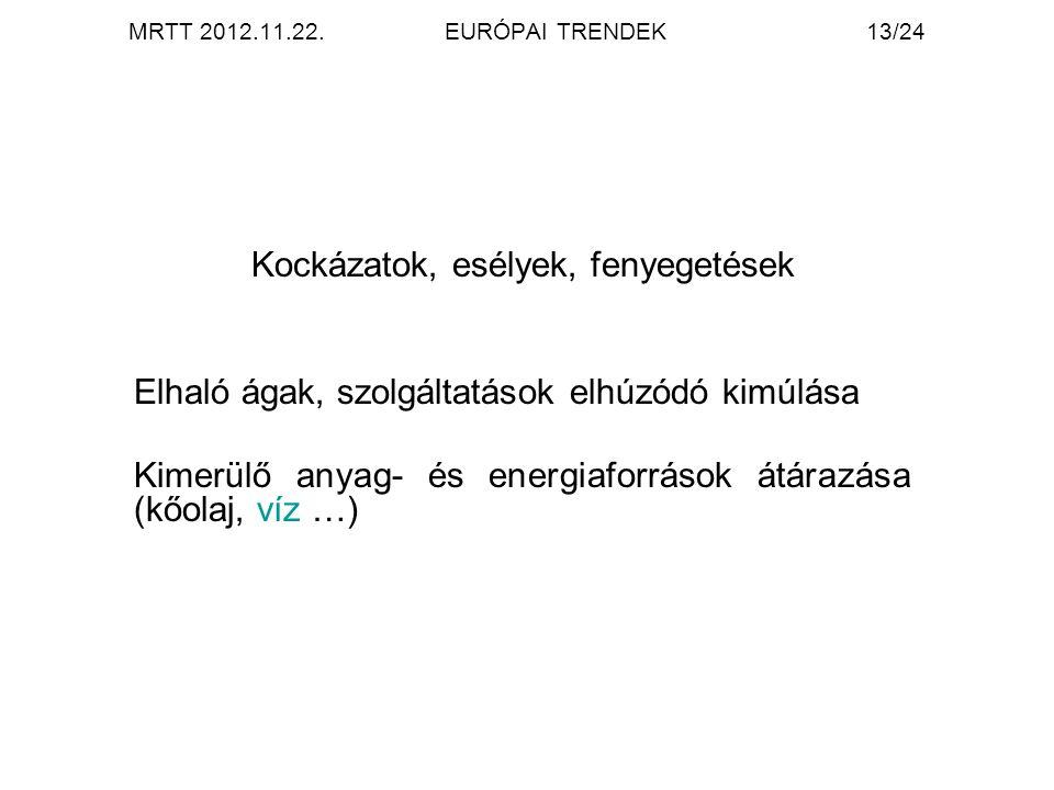 MRTT 2012.11.22.EURÓPAI TRENDEK13/24 Kockázatok, esélyek, fenyegetések Elhaló ágak, szolgáltatások elhúzódó kimúlása Kimerülő anyag- és energiaforrások átárazása (kőolaj, víz …)