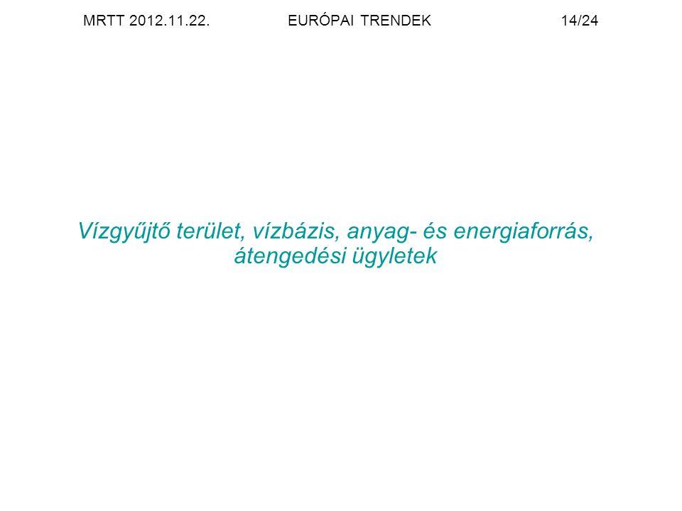 MRTT 2012.11.22.EURÓPAI TRENDEK14/24 Vízgyűjtő terület, vízbázis, anyag- és energiaforrás, átengedési ügyletek
