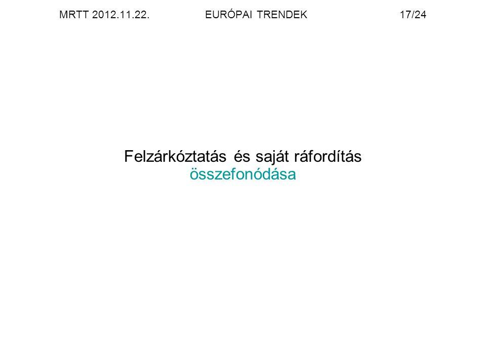 MRTT 2012.11.22.EURÓPAI TRENDEK17/24 Felzárkóztatás és saját ráfordítás összefonódása
