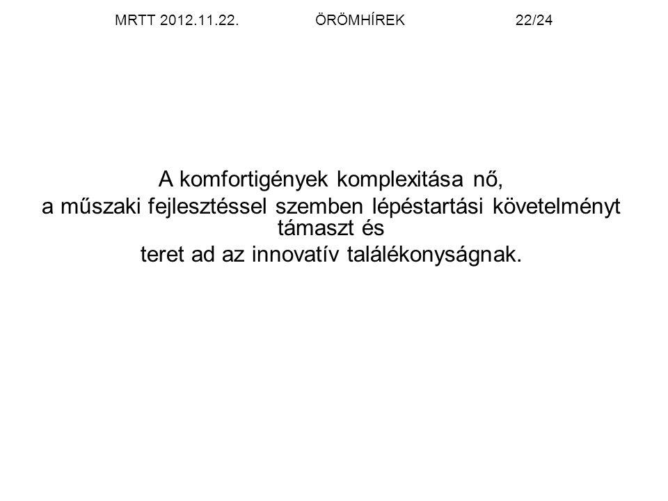 MRTT 2012.11.22.ÖRÖMHÍREK22/24 A komfortigények komplexitása nő, a műszaki fejlesztéssel szemben lépéstartási követelményt támaszt és teret ad az inno